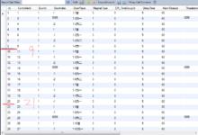 查询mysql 的被删除的所有Id-达维营-前端网