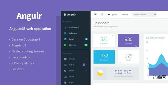 16个良好的 Bootstrap Angularjs 管理后台主题