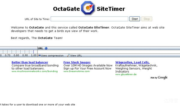 octagete 18 Website Speed and Performance Checking Tools
